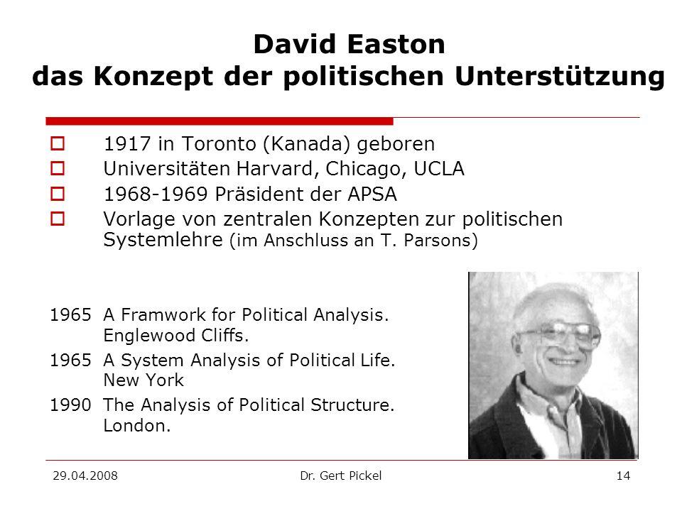 David Easton das Konzept der politischen Unterstützung
