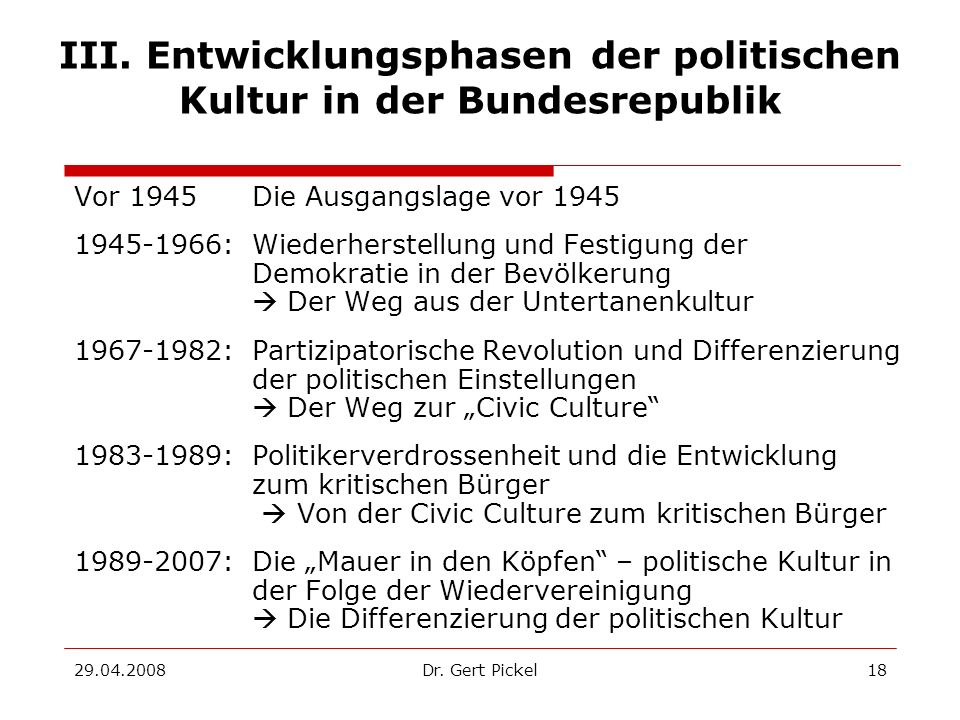 III. Entwicklungsphasen der politischen Kultur in der Bundesrepublik