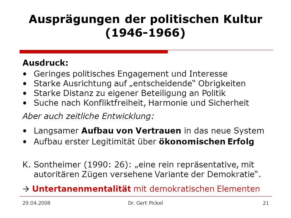 Ausprägungen der politischen Kultur (1946-1966)