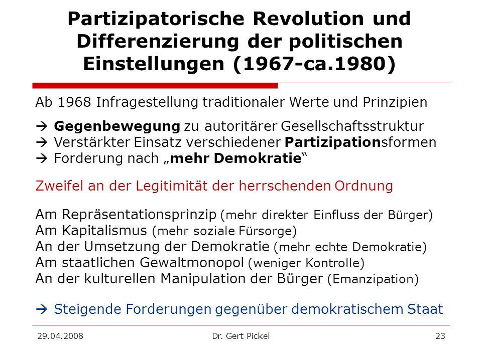 Partizipatorische Revolution und Differenzierung der politischen Einstellungen (1967-ca.1980)