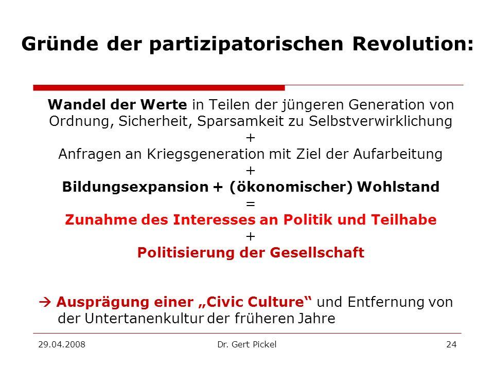 Gründe der partizipatorischen Revolution: