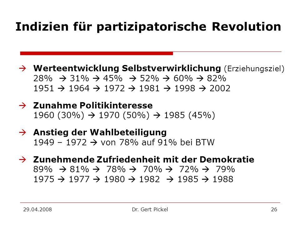 Indizien für partizipatorische Revolution