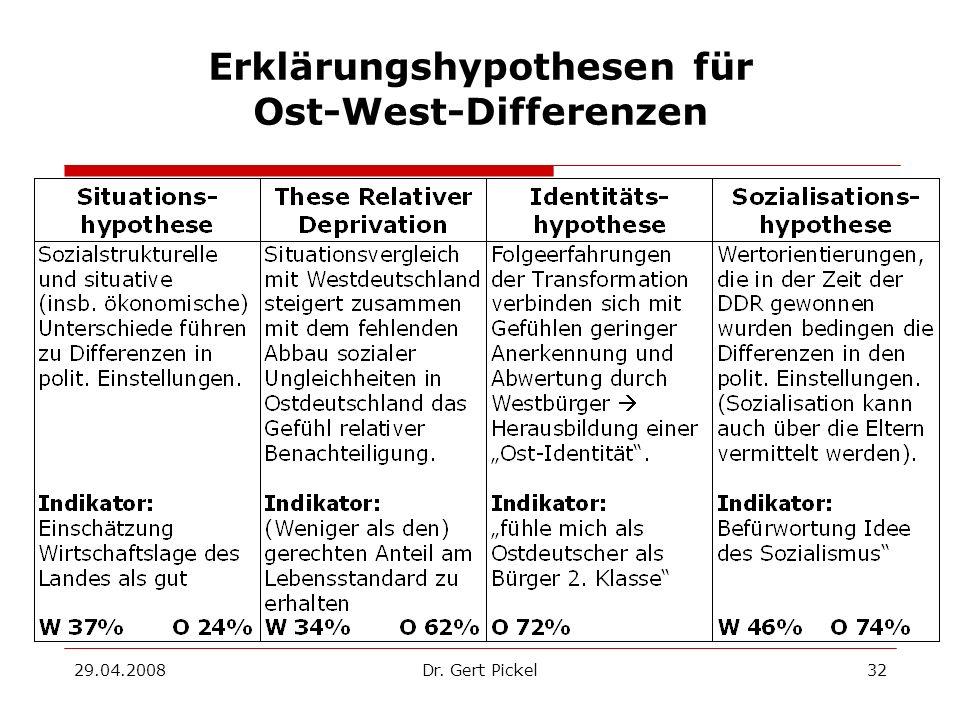 Erklärungshypothesen für Ost-West-Differenzen