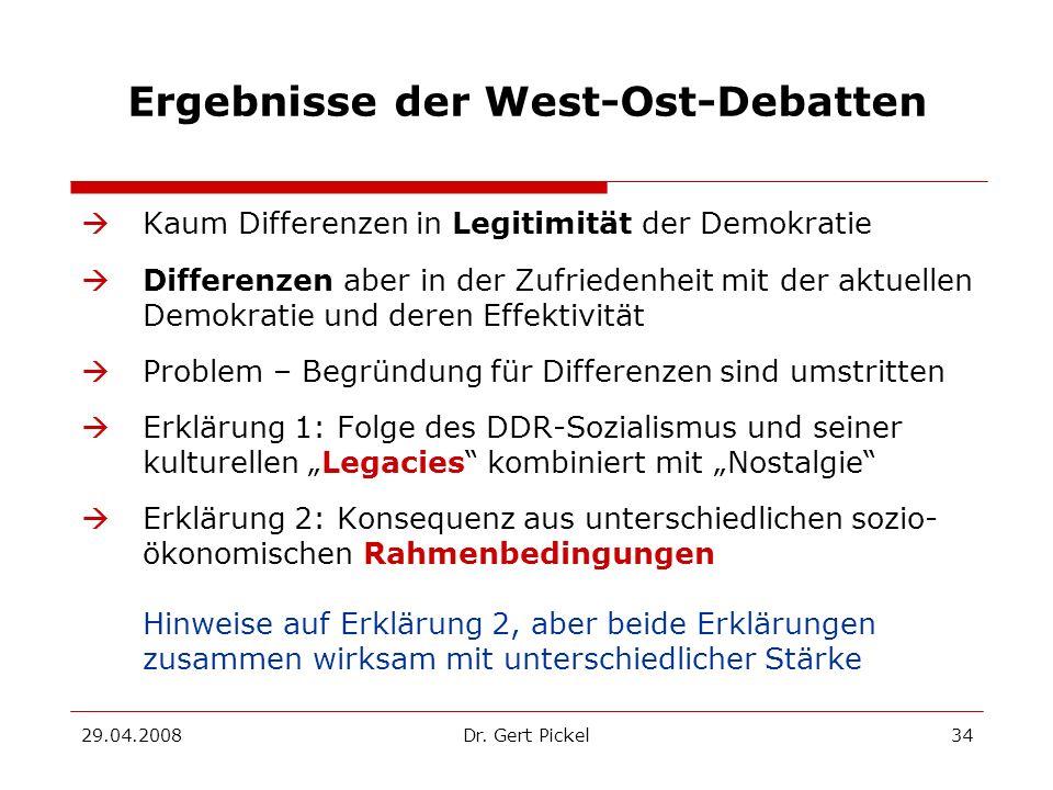 Ergebnisse der West-Ost-Debatten