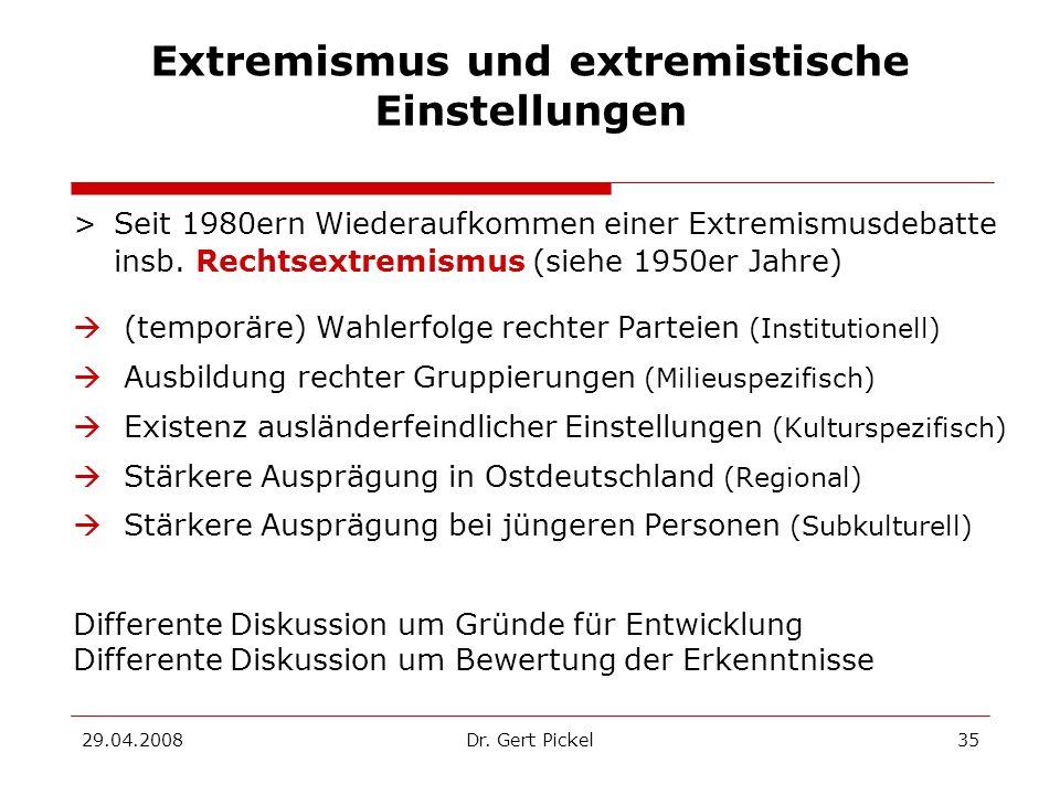 Extremismus und extremistische Einstellungen