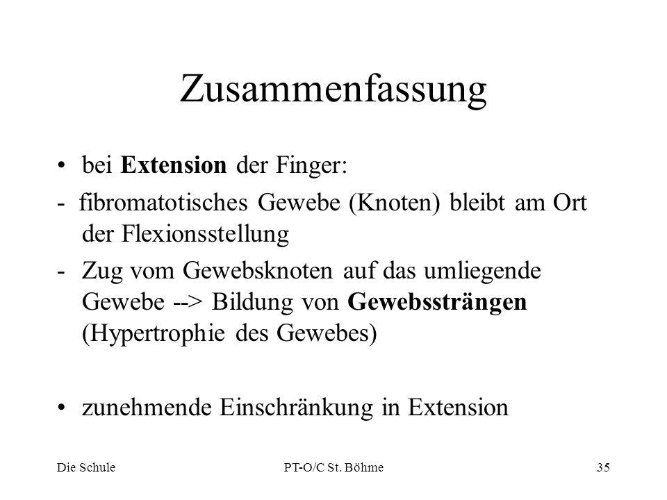 Zusammenfassung bei Extension der Finger:
