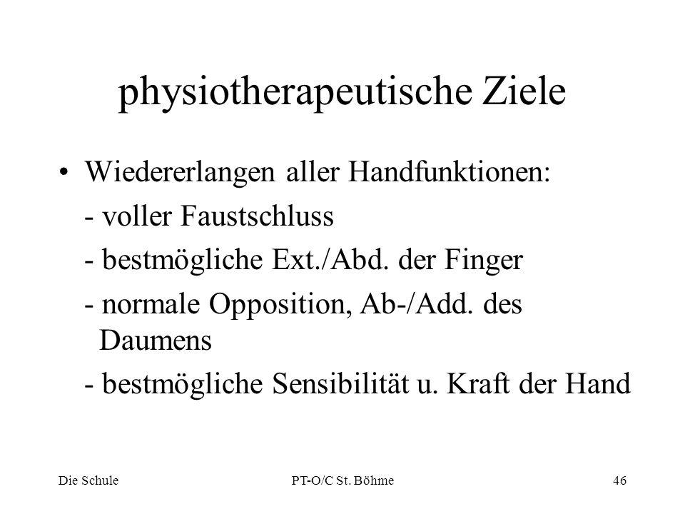 physiotherapeutische Ziele