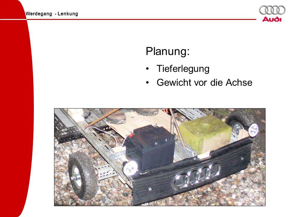 Werdegang - Lenkung Planung: Tieferlegung Gewicht vor die Achse