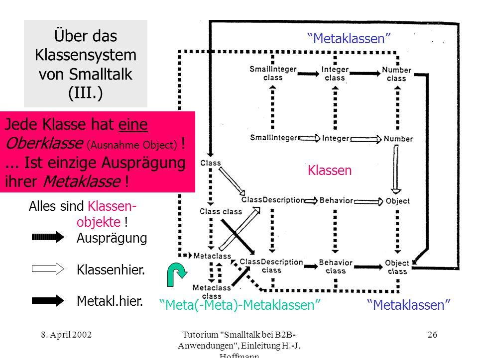 Über das Klassensystem von Smalltalk (III.)