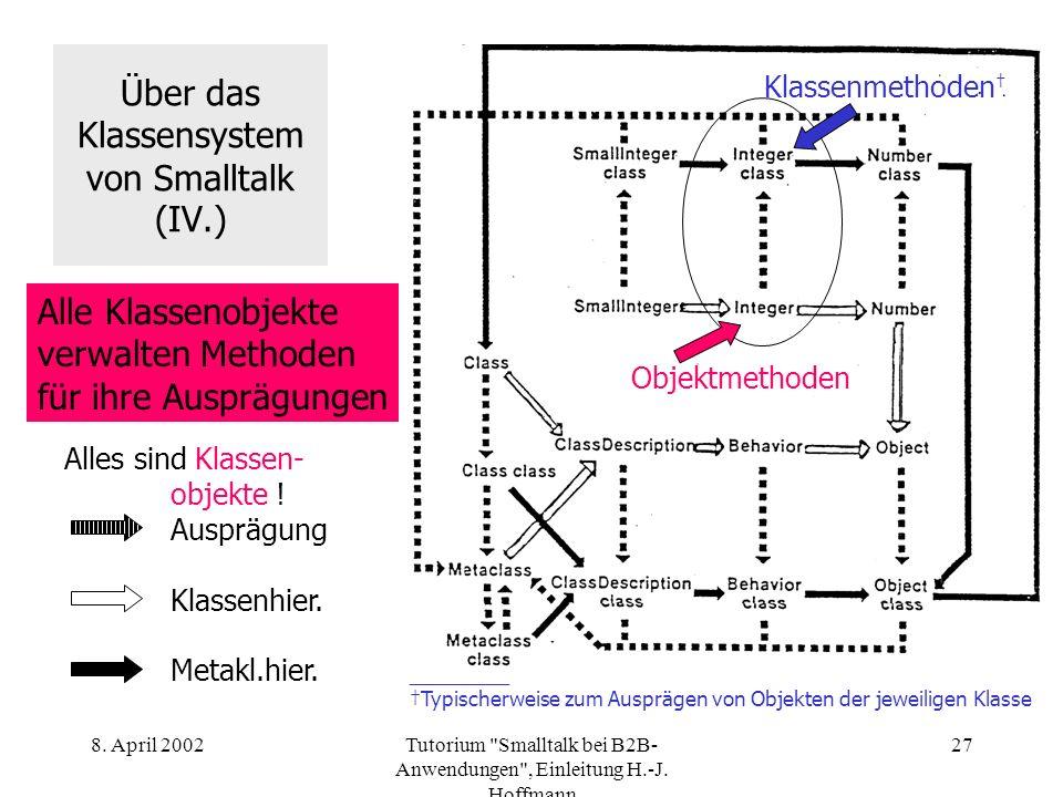 Über das Klassensystem von Smalltalk (IV.)