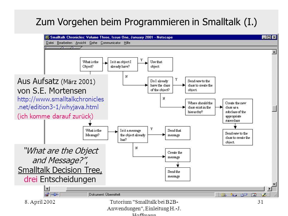 Zum Vorgehen beim Programmieren in Smalltalk (I.)