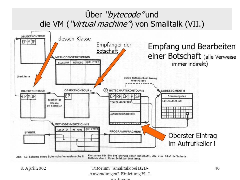 Über bytecode und die VM ( virtual machine ) von Smalltalk (VII.)