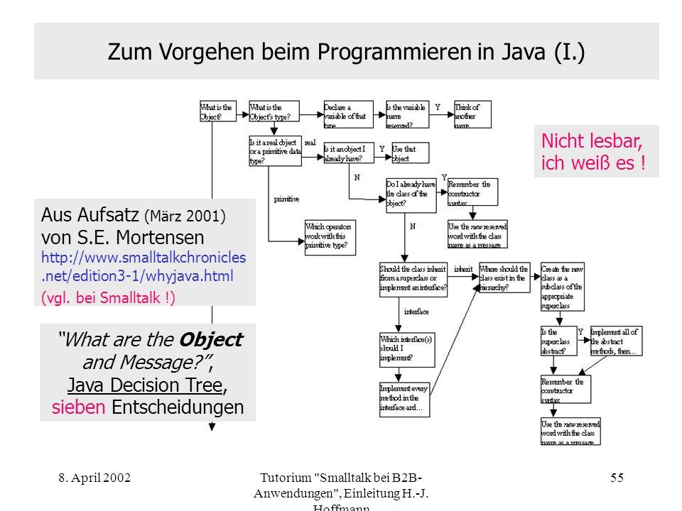 Zum Vorgehen beim Programmieren in Java (I.)