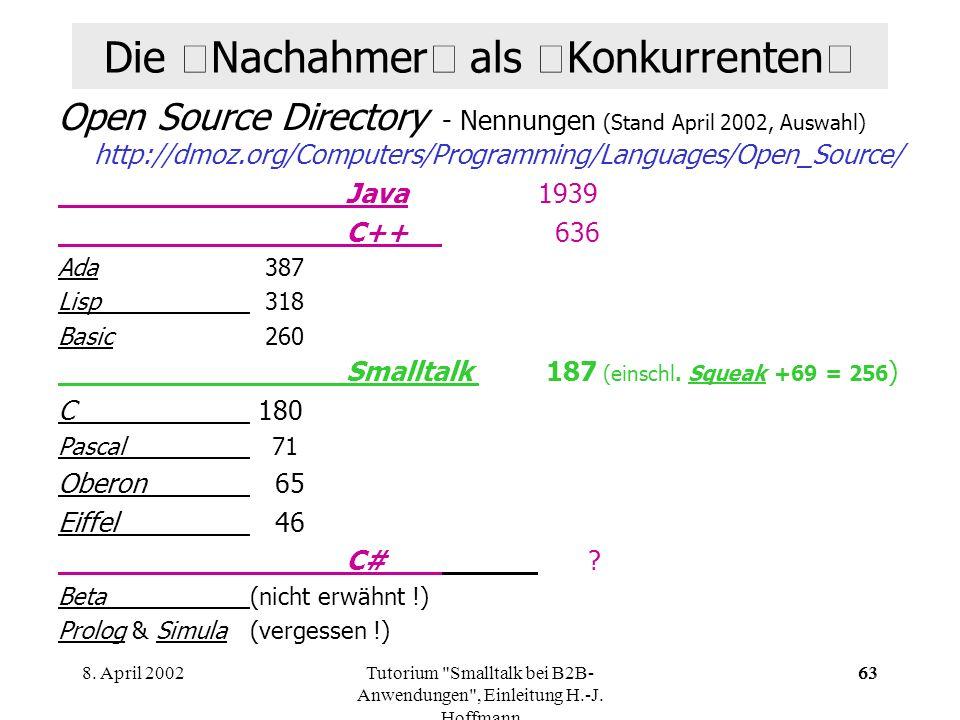 """Die """"Nachahmer"""" als """"Konkurrenten"""""""