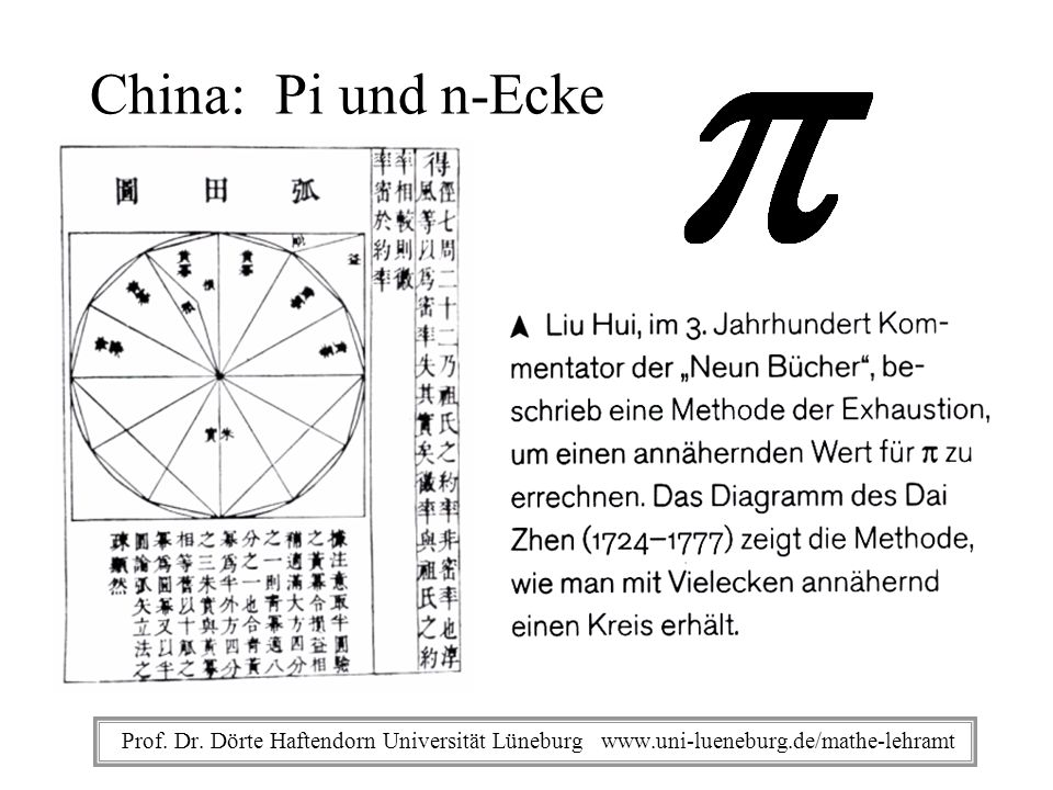 China: Pi und n-EckeProf.Dr.