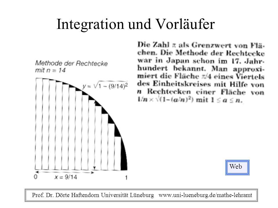 Integration und Vorläufer