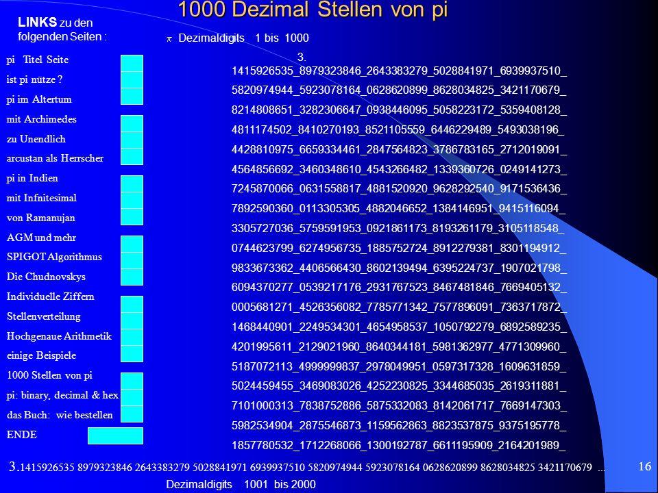 1000 Dezimal Stellen von pi  Dezimaldigits 1 bis 1000. 3. 1415926535_8979323846_2643383279_5028841971_6939937510_.