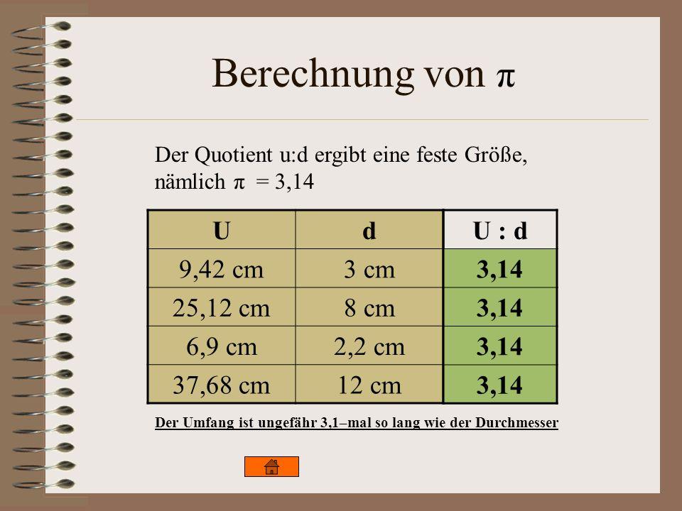 Berechnung von π U d 9,42 cm 3 cm 25,12 cm 8 cm 6,9 cm 2,2 cm 37,68 cm