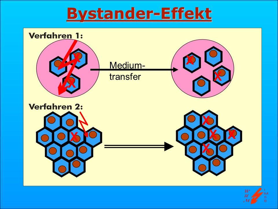 Bystander-Effekt X X Medium-transfer X X X X X X X