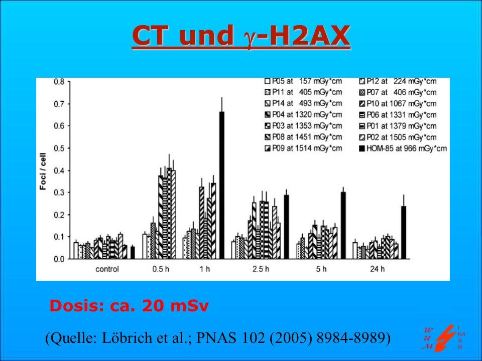 CT und -H2AX Dosis: ca. 20 mSv