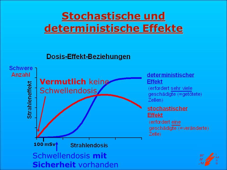 Stochastische und deterministische Effekte