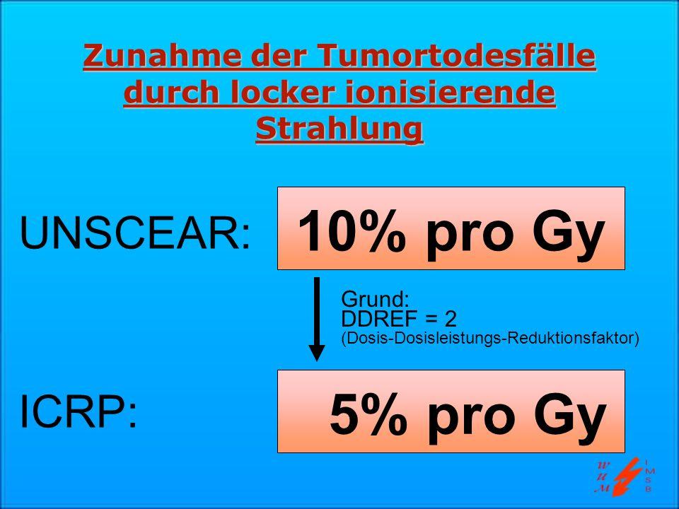 Zunahme der Tumortodesfälle durch locker ionisierende Strahlung