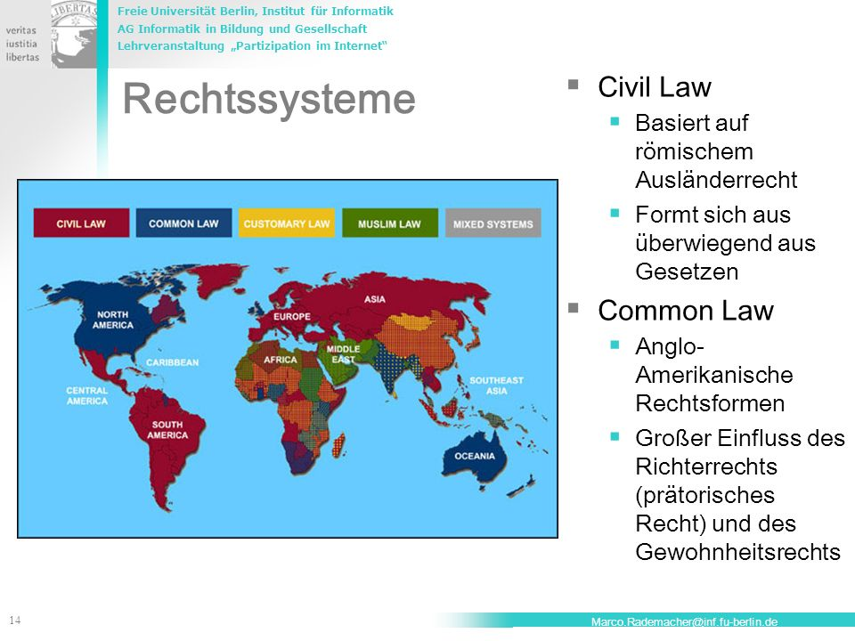 Rechtssysteme Civil Law Common Law
