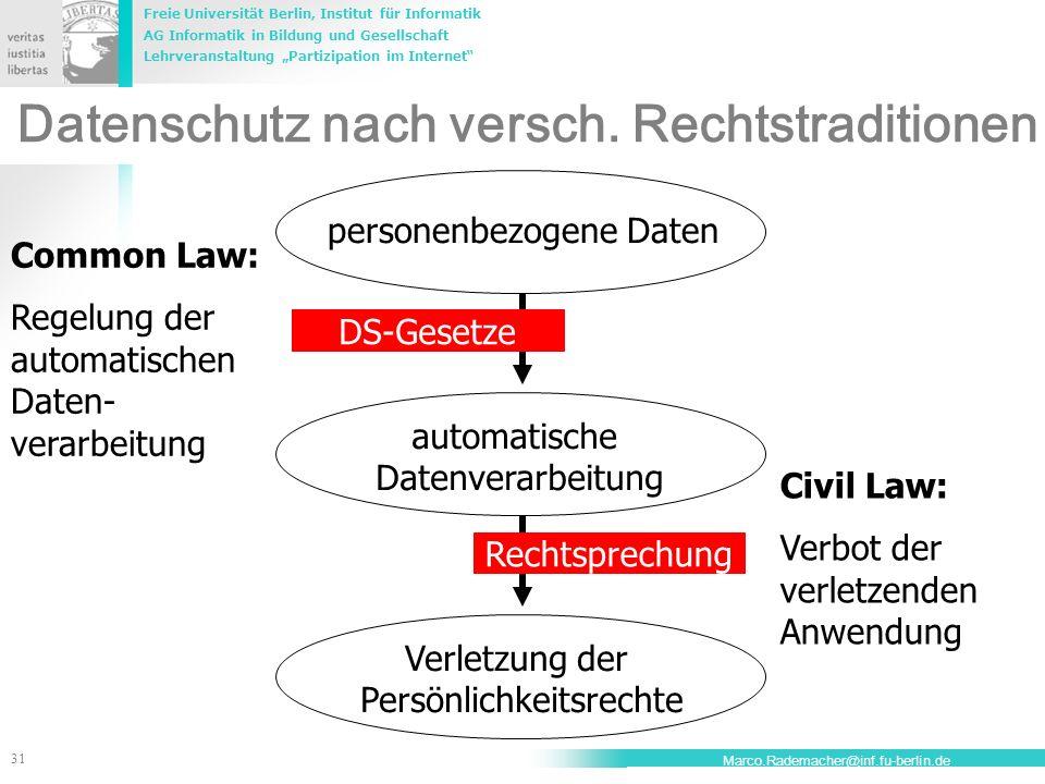 Datenschutz nach versch. Rechtstraditionen