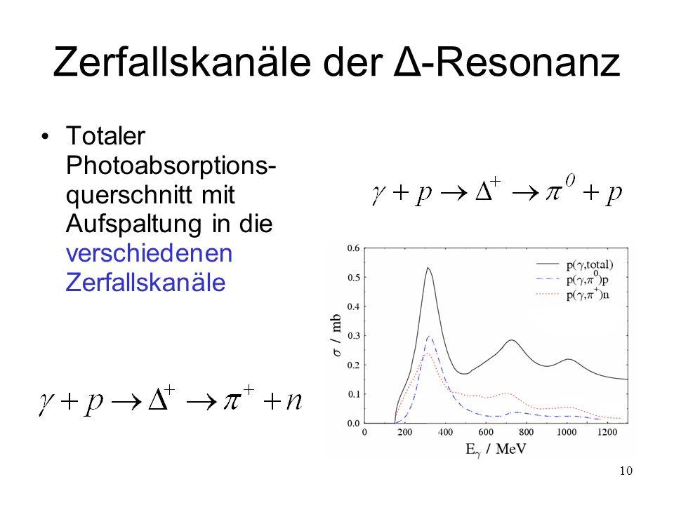 Zerfallskanäle der Δ-Resonanz