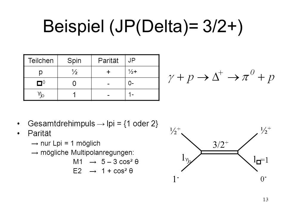 Beispiel (JP(Delta)= 3/2+)