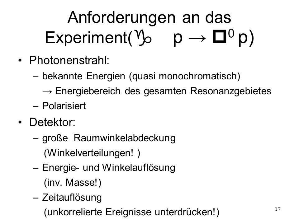 Anforderungen an das Experiment( p → 0 p)