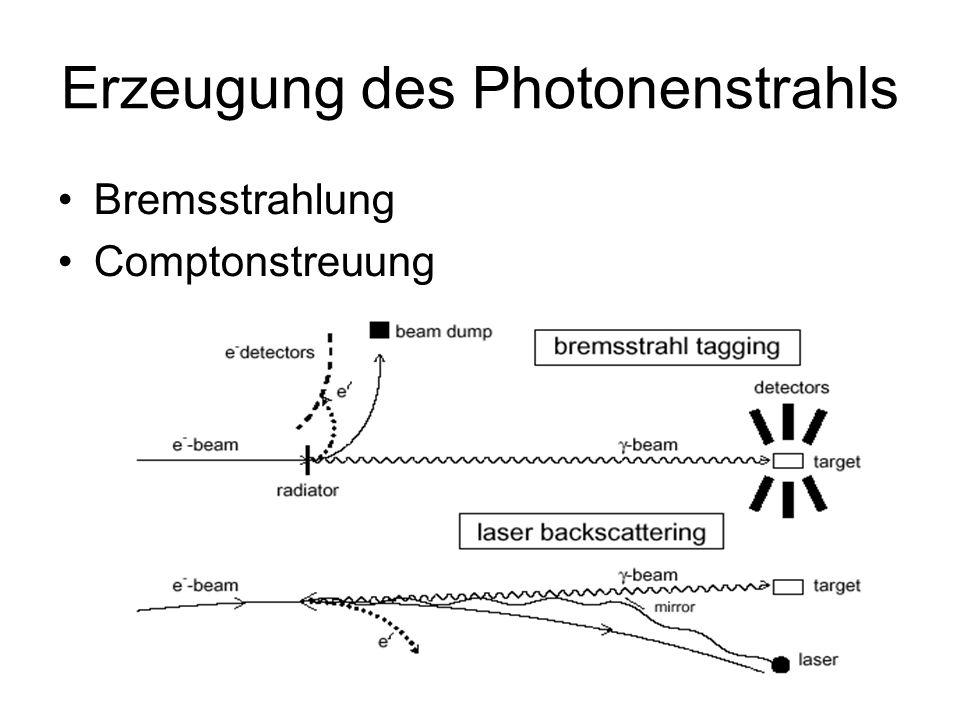 Erzeugung des Photonenstrahls