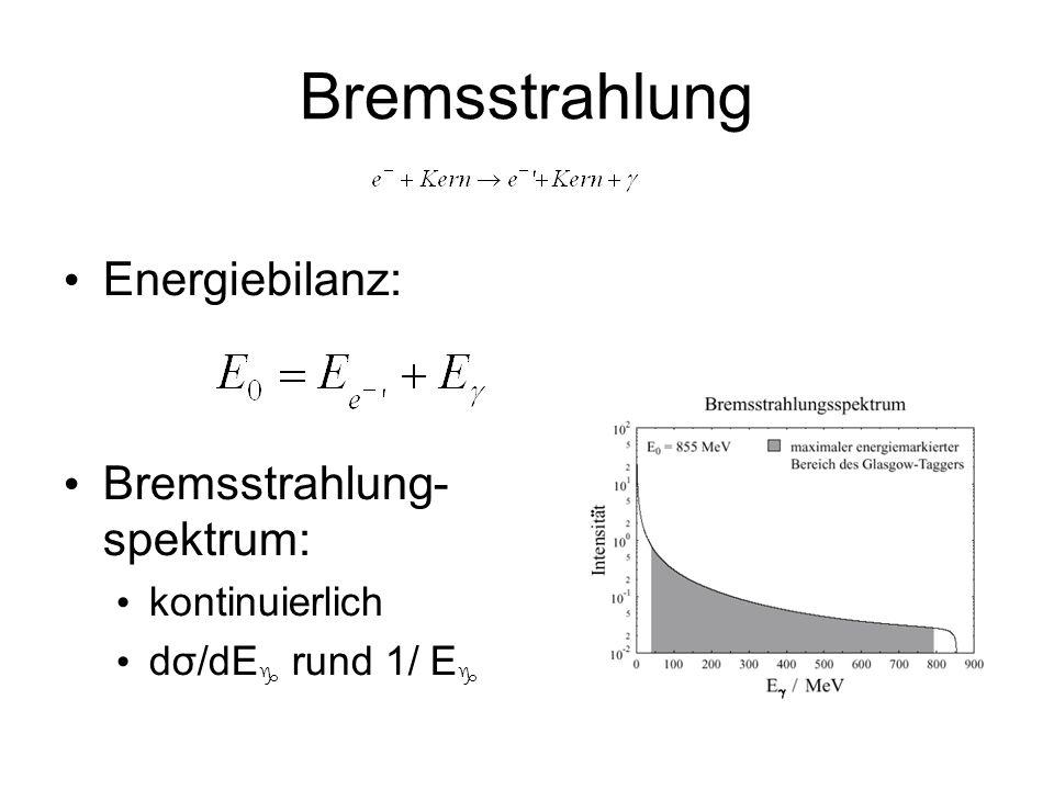 Bremsstrahlung Energiebilanz: Bremsstrahlung- spektrum: kontinuierlich