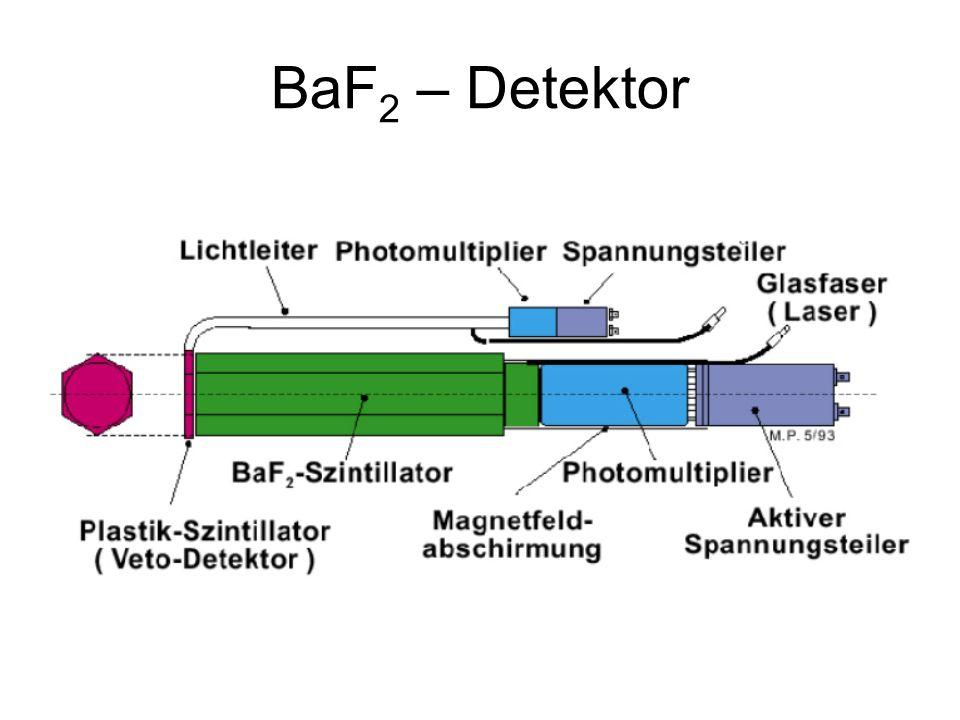 BaF2 – Detektor Funktion: