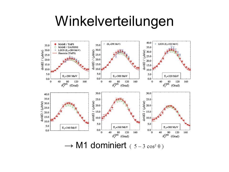 Winkelverteilungen → M1 dominiert ( 5 – 3 cos² θ )