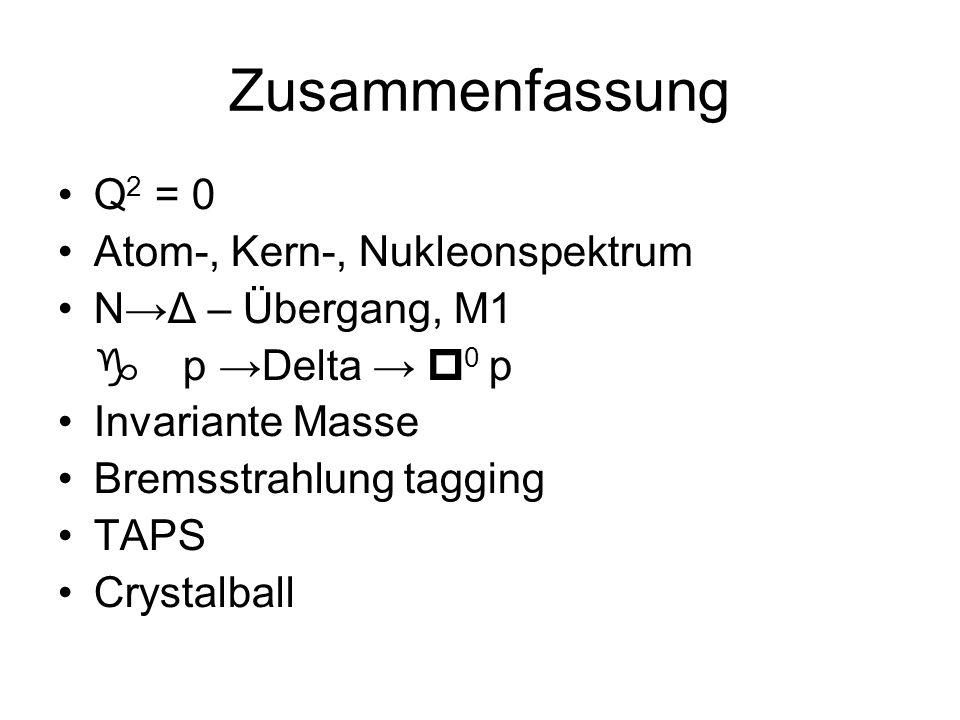 Zusammenfassung Q2 = 0 Atom-, Kern-, Nukleonspektrum