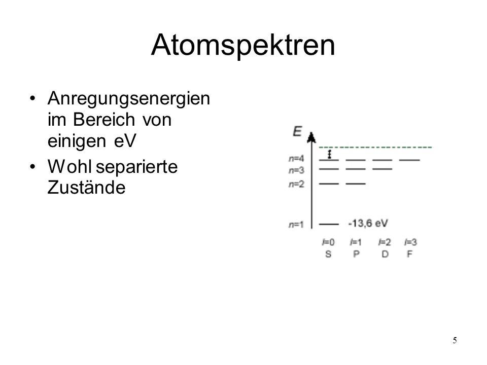 Atomspektren Anregungsenergien im Bereich von einigen eV