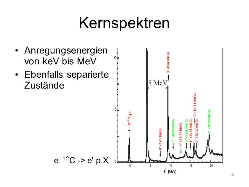 Kernspektren Anregungsenergien von keV bis MeV