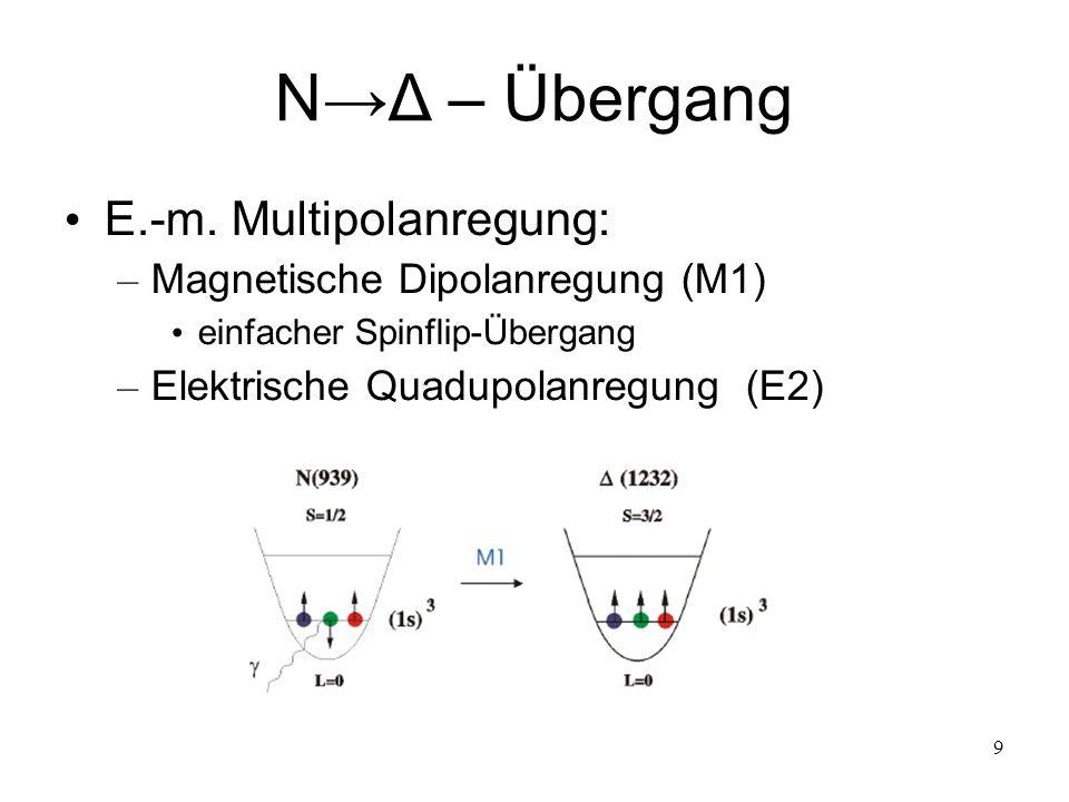 N→Δ – Übergang E.-m. Multipolanregung: Magnetische Dipolanregung (M1)