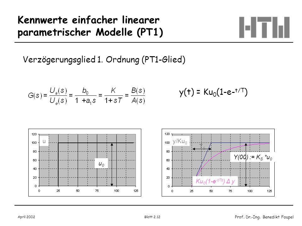 Kennwerte einfacher linearer parametrischer Modelle (PT1)