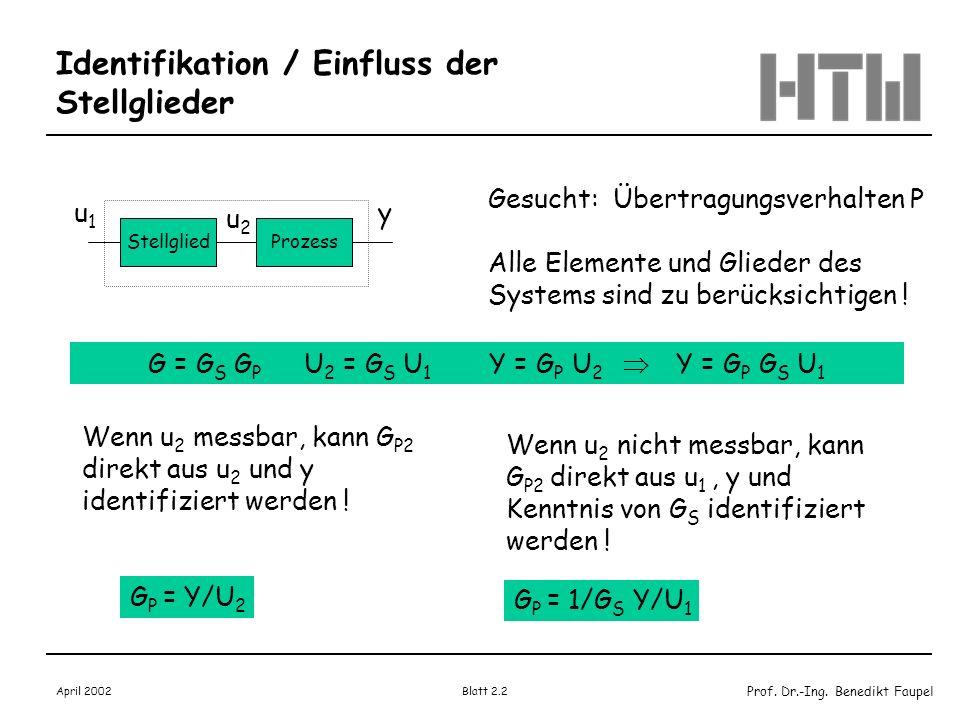 Identifikation / Einfluss der Stellglieder