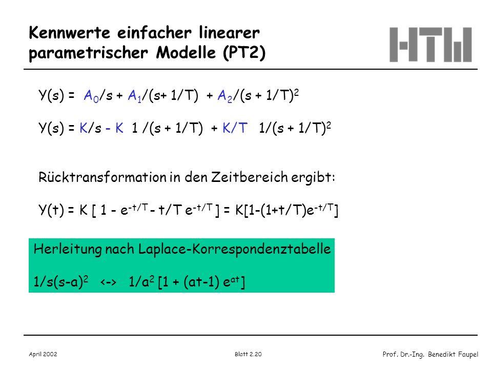 Kennwerte einfacher linearer parametrischer Modelle (PT2)