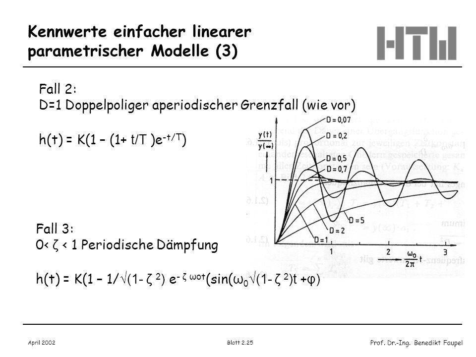 Kennwerte einfacher linearer parametrischer Modelle (3)