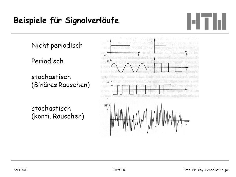 Beispiele für Signalverläufe