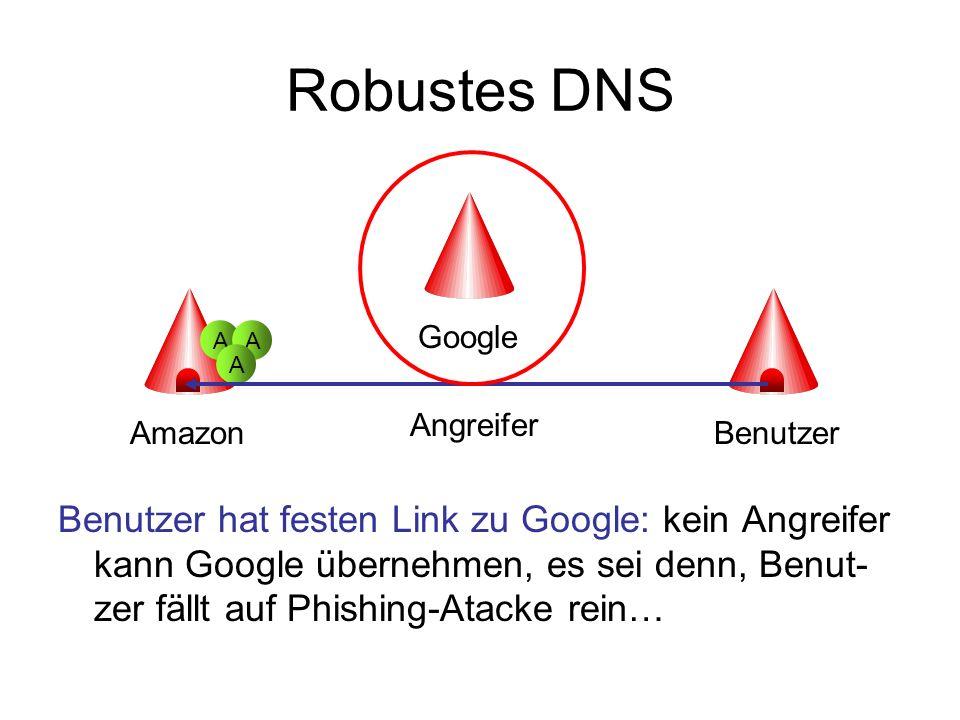 Robustes DNSBenutzer hat festen Link zu Google: kein Angreifer kann Google übernehmen, es sei denn, Benut-zer fällt auf Phishing-Atacke rein…