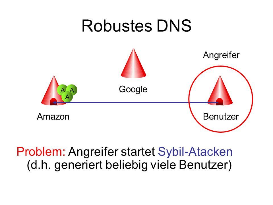 Robustes DNS Problem: Angreifer startet Sybil-Atacken (d.h. generiert beliebig viele Benutzer) Angreifer.