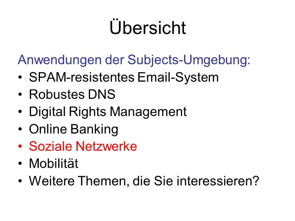 Übersicht Anwendungen der Subjects-Umgebung: