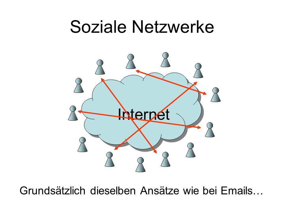 Soziale Netzwerke Internet