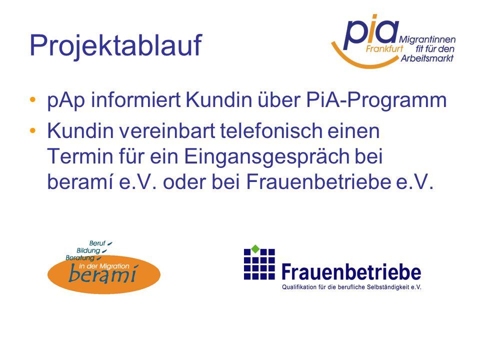 Projektablauf pAp informiert Kundin über PiA-Programm