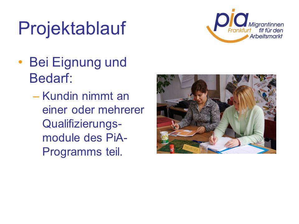 Projektablauf Bei Eignung und Bedarf: